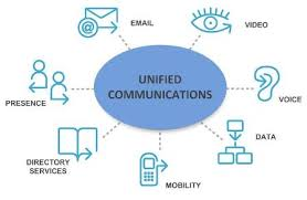 Stay Connected and Productive with Unified Communications Solutions