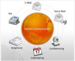 Advantages of Unified Communications Solutions